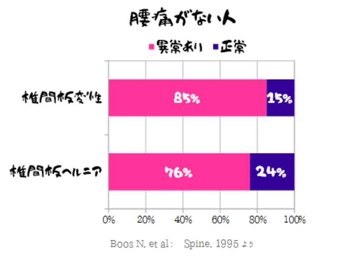 %e8%85%b0%e7%97%9b%e3%81%ae%e3%81%aa%e3%81%84%e4%ba%ba%e3%81%ab%e3%82%82%e3%81%82%e3%82%8b2